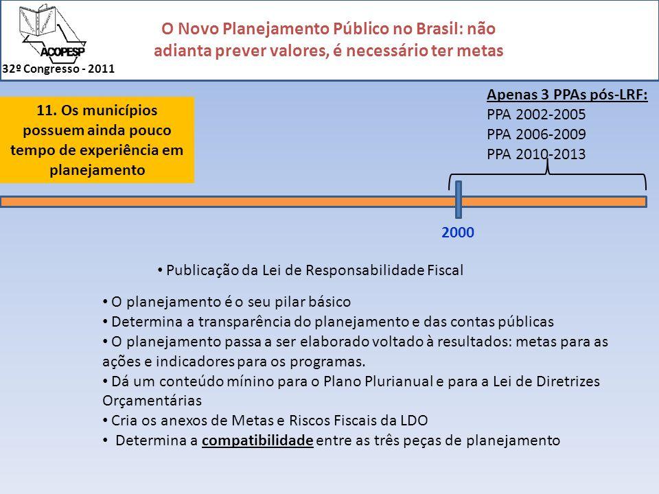 Apenas 3 PPAs pós-LRF: PPA 2002-2005. PPA 2006-2009. PPA 2010-2013. 11. Os municípios possuem ainda pouco tempo de experiência em planejamento.
