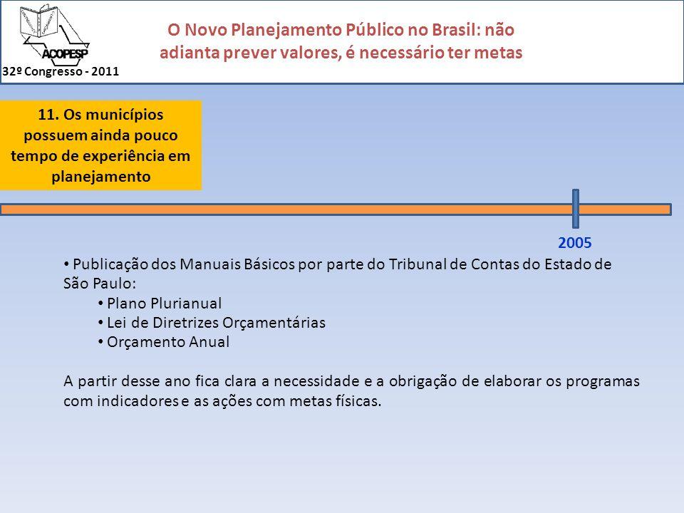 11. Os municípios possuem ainda pouco tempo de experiência em planejamento