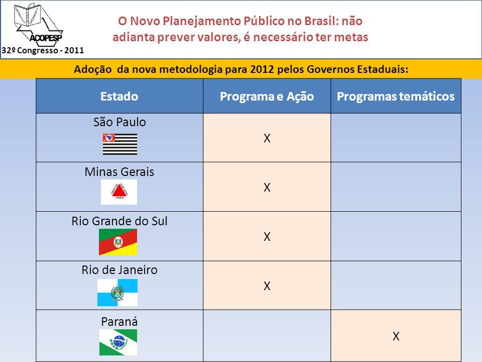 Adoção da nova metodologia para 2012 pelos Governos Estaduais: