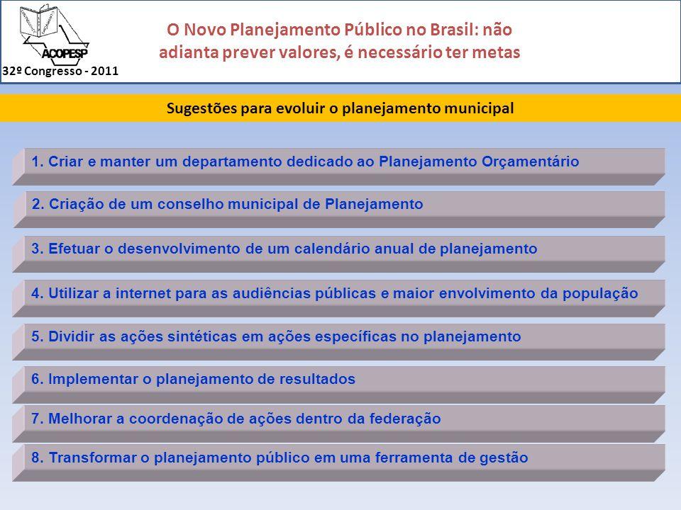 Sugestões para evoluir o planejamento municipal