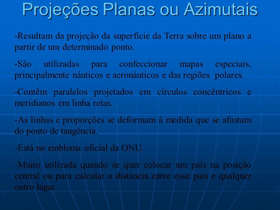 Projeções Planas ou Azimutais