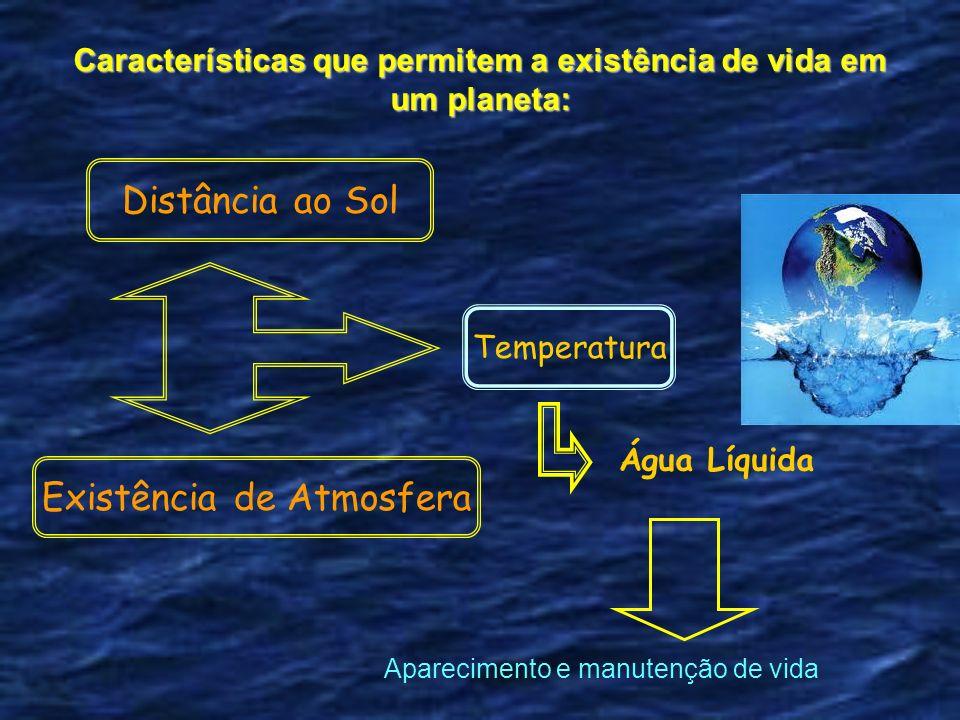 Características que permitem a existência de vida em um planeta: