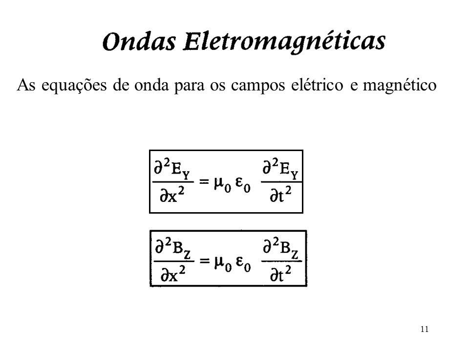 As equações de onda para os campos elétrico e magnético