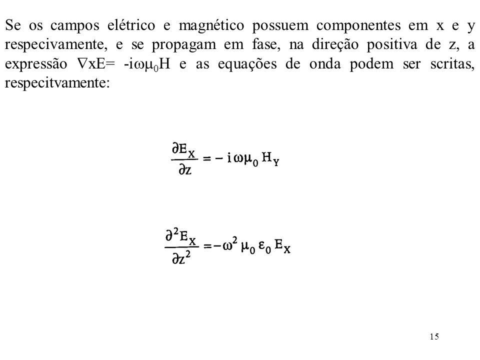 Se os campos elétrico e magnético possuem componentes em x e y respecivamente, e se propagam em fase, na direção positiva de z, a expressão xE= -i0H e as equações de onda podem ser scritas, respecitvamente: