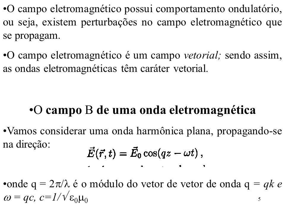 O campo B de uma onda eletromagnética