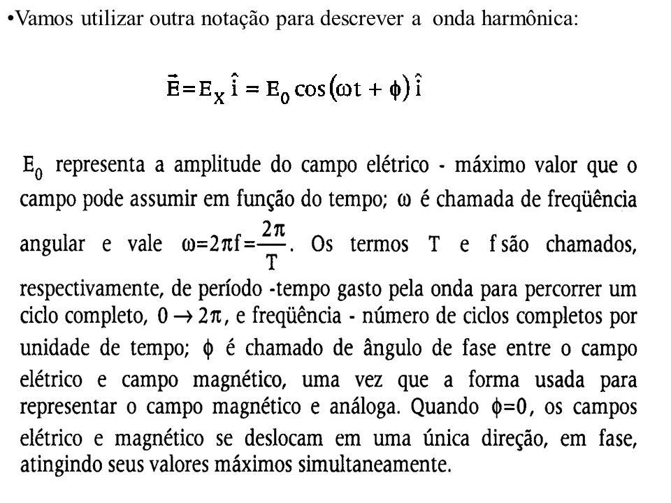 Vamos utilizar outra notação para descrever a onda harmônica: