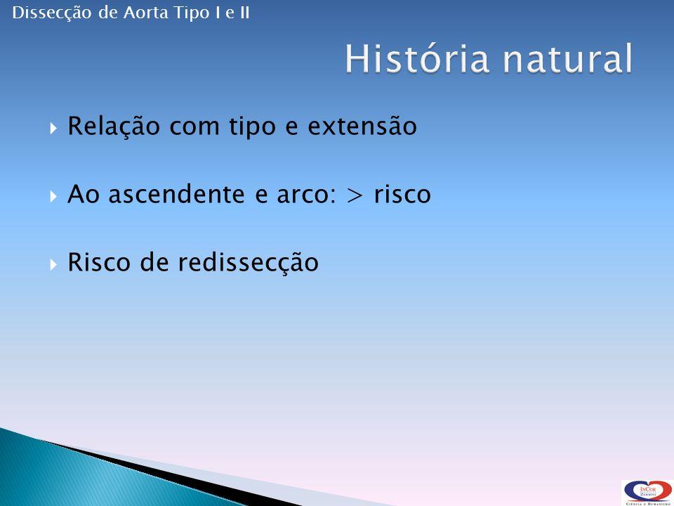 História natural Relação com tipo e extensão