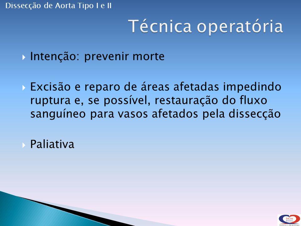 Técnica operatória Intenção: prevenir morte