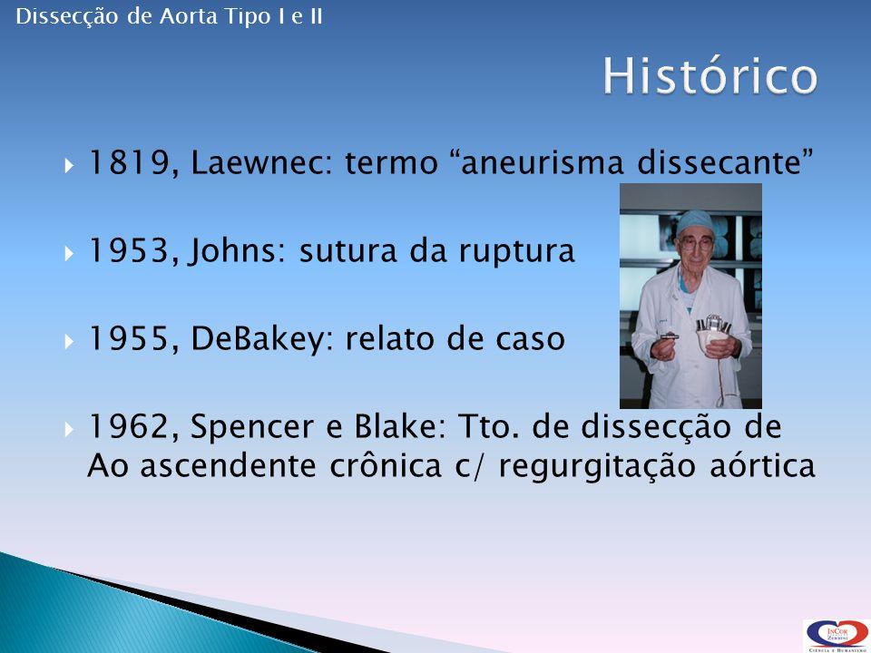 Histórico 1819, Laewnec: termo aneurisma dissecante