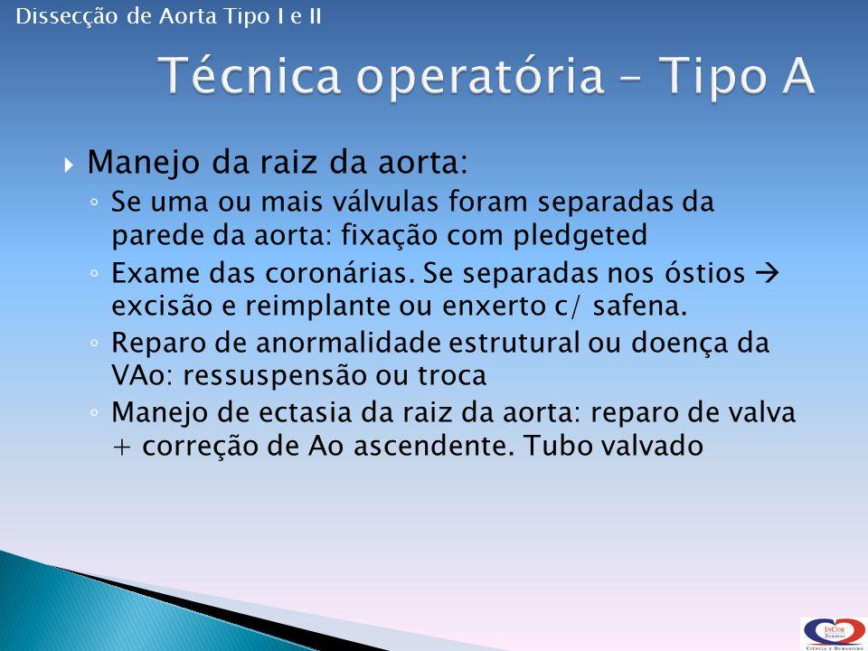 Técnica operatória – Tipo A