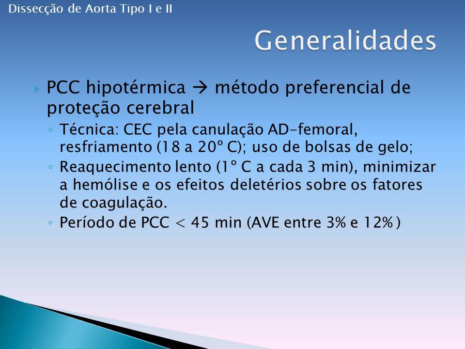 Dissecção de Aorta Tipo I e II