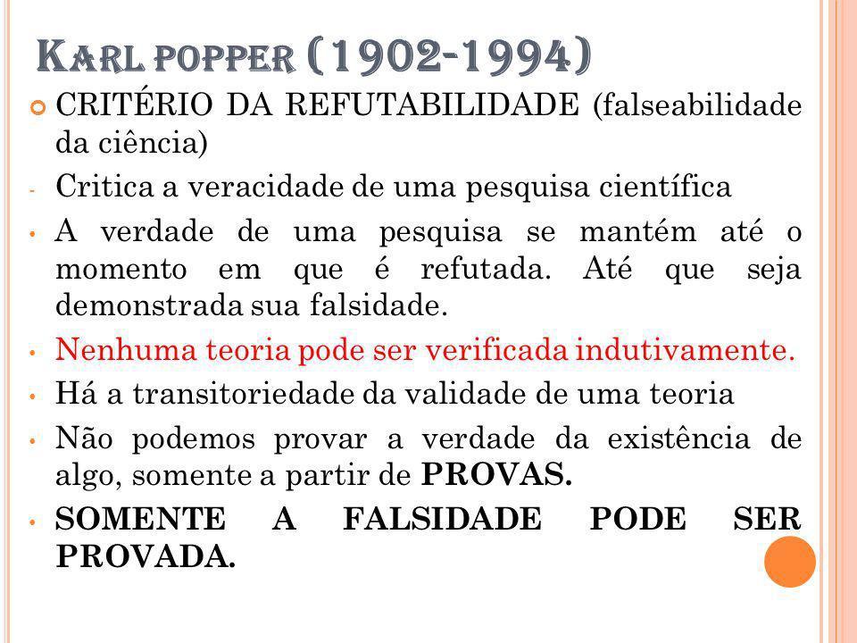Karl popper (1902-1994) CRITÉRIO DA REFUTABILIDADE (falseabilidade da ciência) Critica a veracidade de uma pesquisa científica.