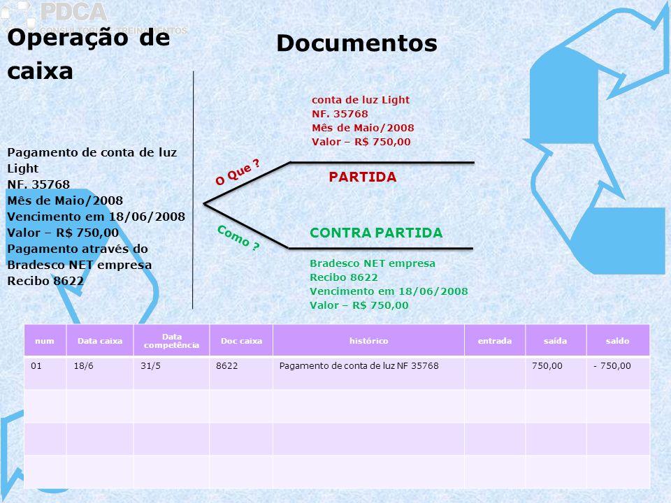 Operação de Documentos caixa PARTIDA CONTRA PARTIDA