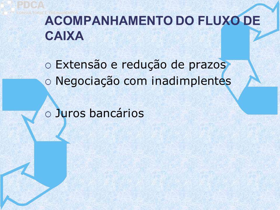ACOMPANHAMENTO DO FLUXO DE CAIXA