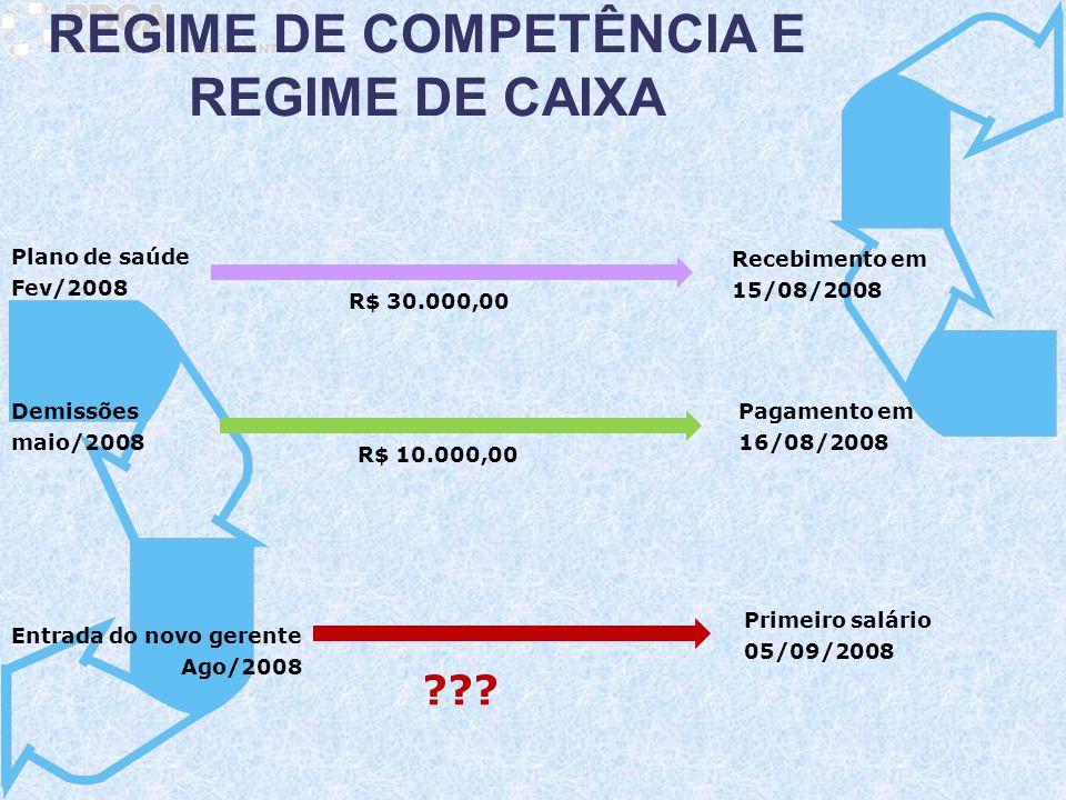 REGIME DE COMPETÊNCIA E REGIME DE CAIXA