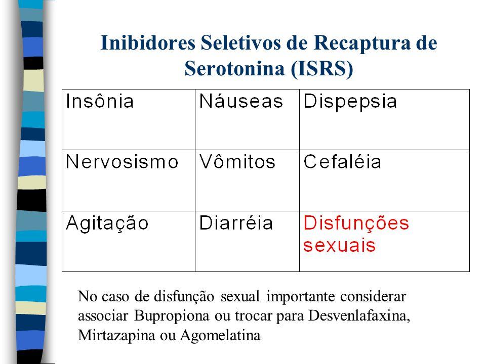 Inibidores Seletivos de Recaptura de Serotonina (ISRS)