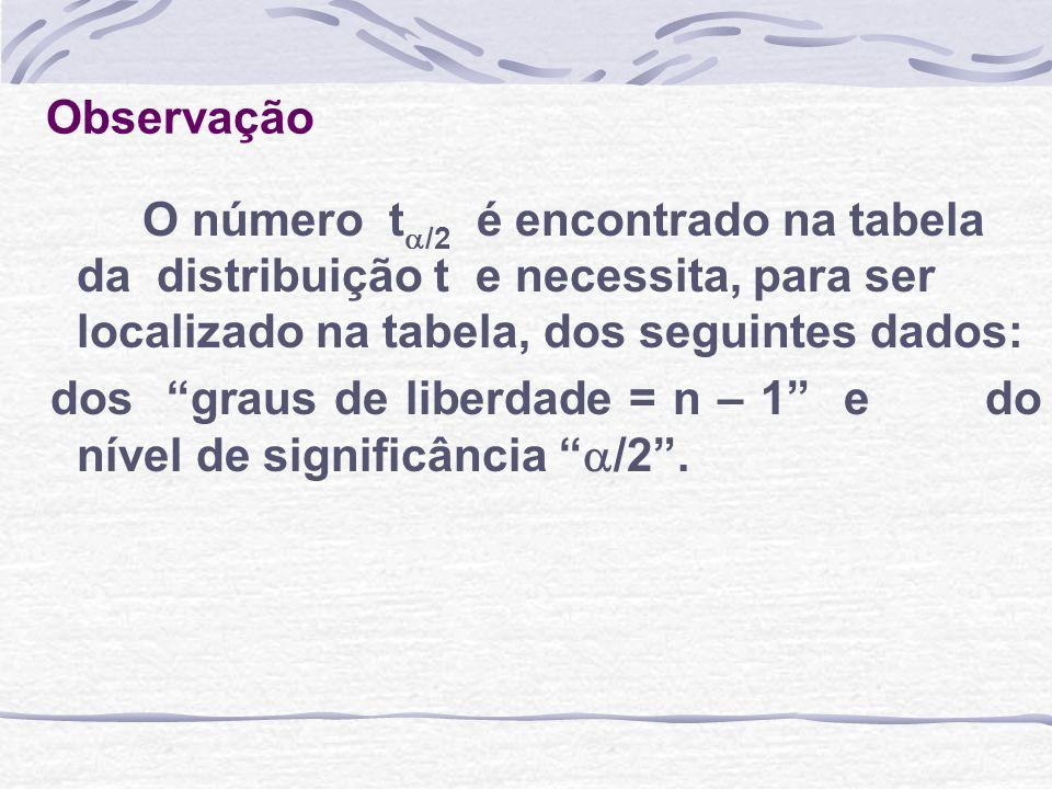 Observação O número t/2 é encontrado na tabela da distribuição t e necessita, para ser localizado na tabela, dos seguintes dados: