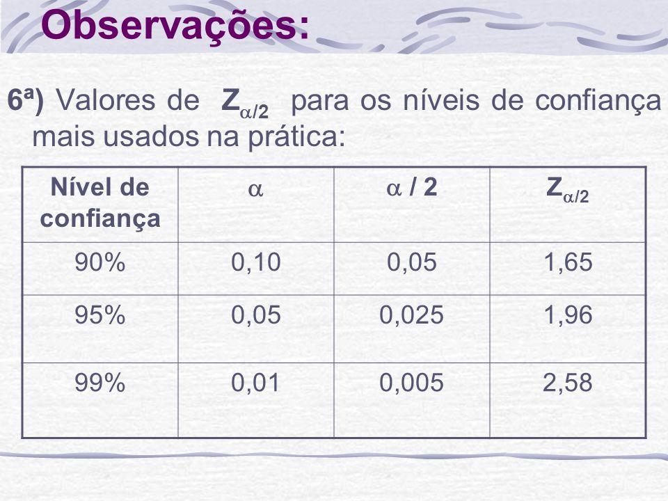 Observações: 6ª) Valores de Z/2 para os níveis de confiança mais usados na prática: Nível de confiança.