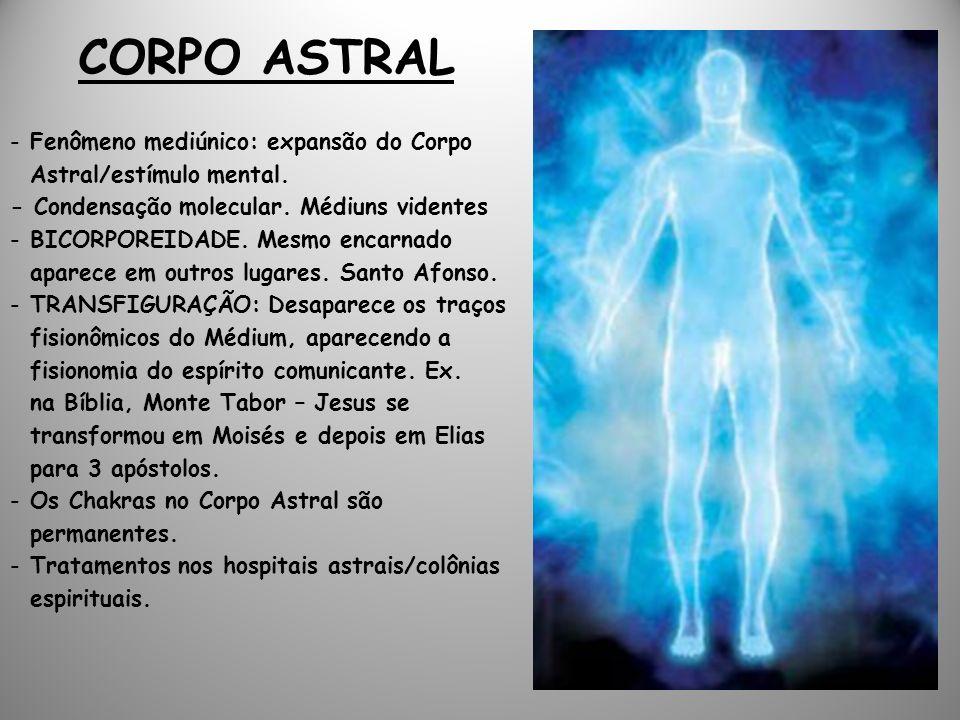 CORPO ASTRAL Fenômeno mediúnico: expansão do Corpo