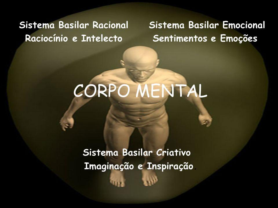 CORPO MENTAL Sistema Basilar Racional Sistema Basilar Emocional