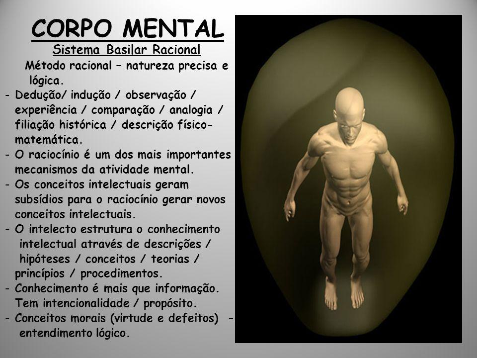 Sistema Basilar Racional Método racional – natureza precisa e