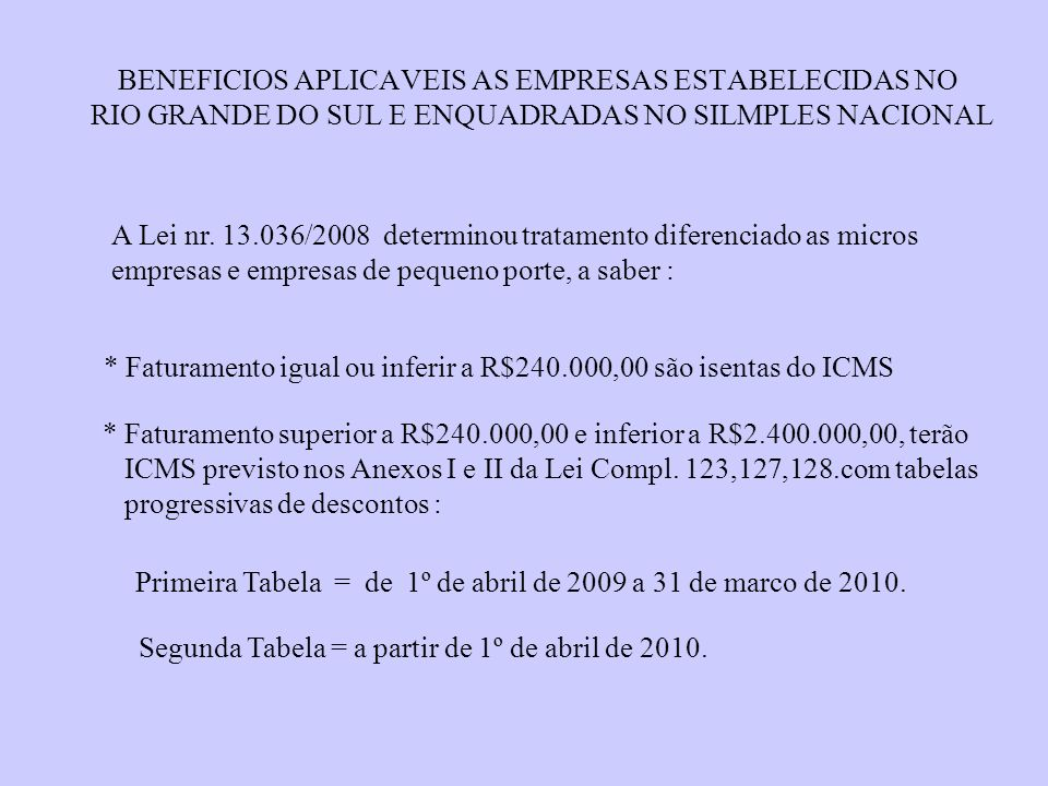 BENEFICIOS APLICAVEIS AS EMPRESAS ESTABELECIDAS NO RIO GRANDE DO SUL E ENQUADRADAS NO SILMPLES NACIONAL