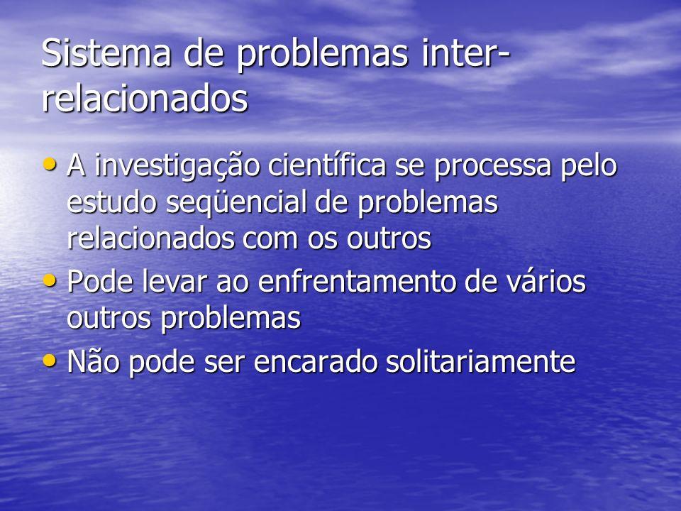 Sistema de problemas inter-relacionados