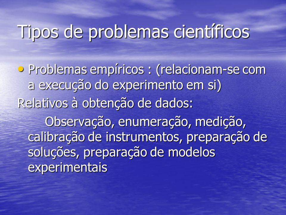 Tipos de problemas científicos