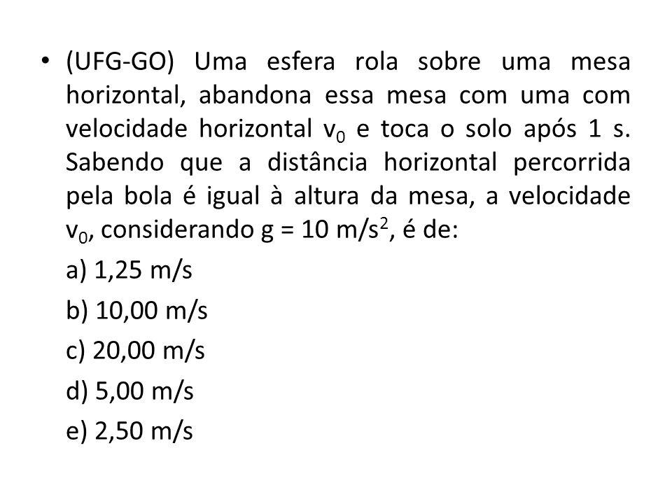 (UFG-GO) Uma esfera rola sobre uma mesa horizontal, abandona essa mesa com uma com velocidade horizontal v0 e toca o solo após 1 s. Sabendo que a distância horizontal percorrida pela bola é igual à altura da mesa, a velocidade v0, considerando g = 10 m/s2, é de: