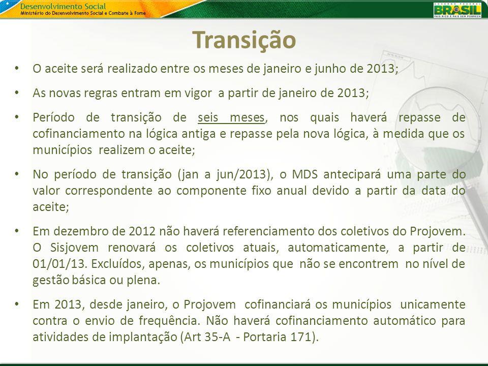 Transição O aceite será realizado entre os meses de janeiro e junho de 2013; As novas regras entram em vigor a partir de janeiro de 2013;