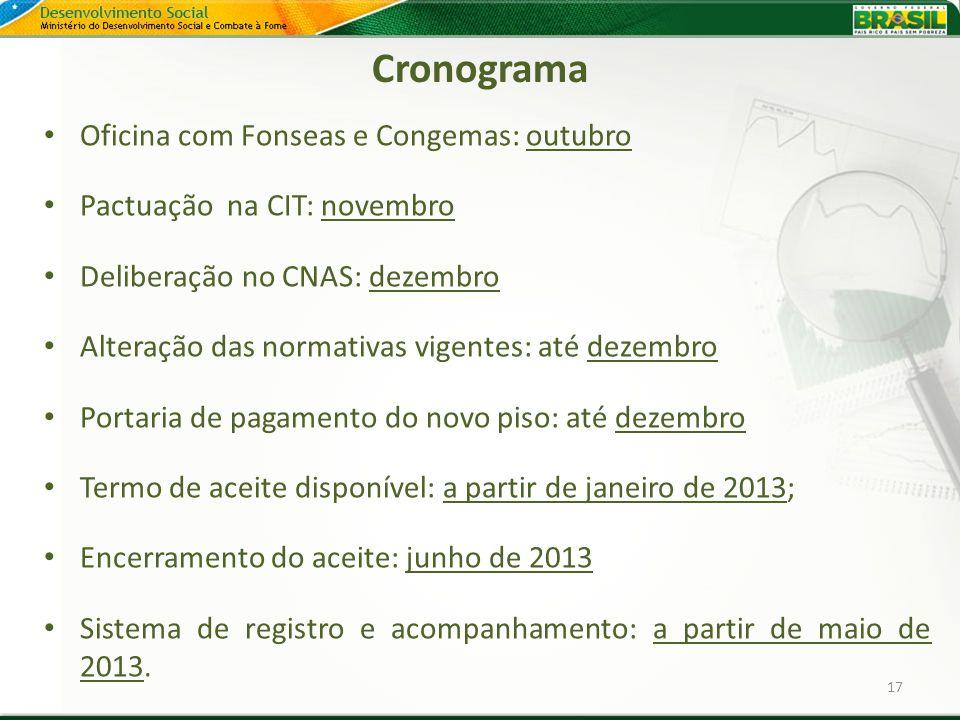Cronograma Oficina com Fonseas e Congemas: outubro