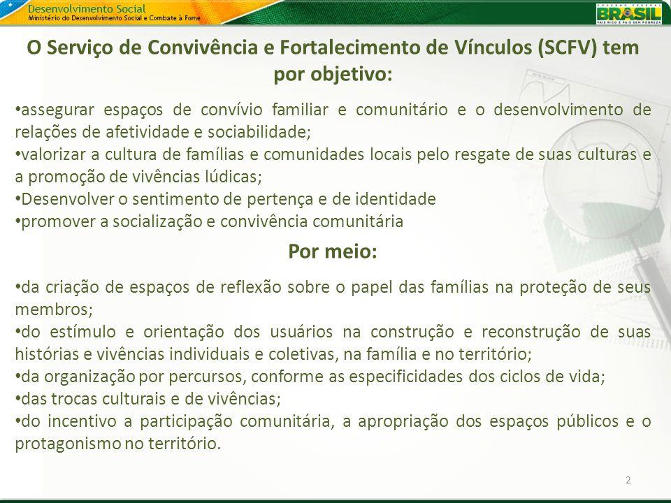 O Serviço de Convivência e Fortalecimento de Vínculos (SCFV) tem por objetivo: