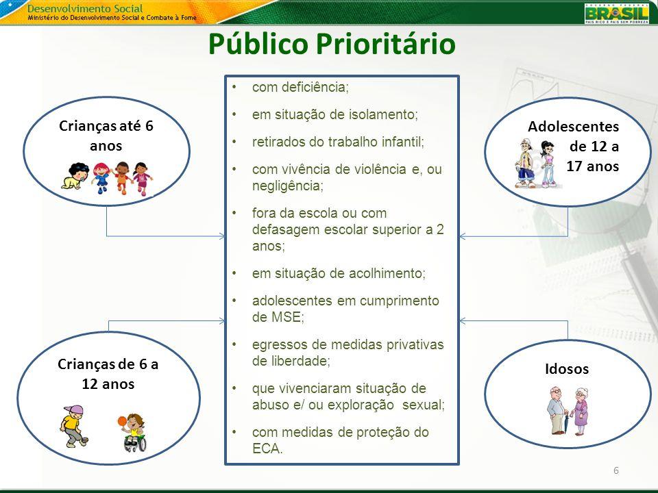 Público Prioritário Crianças até 6 anos Adolescentes de 12 a 17 anos