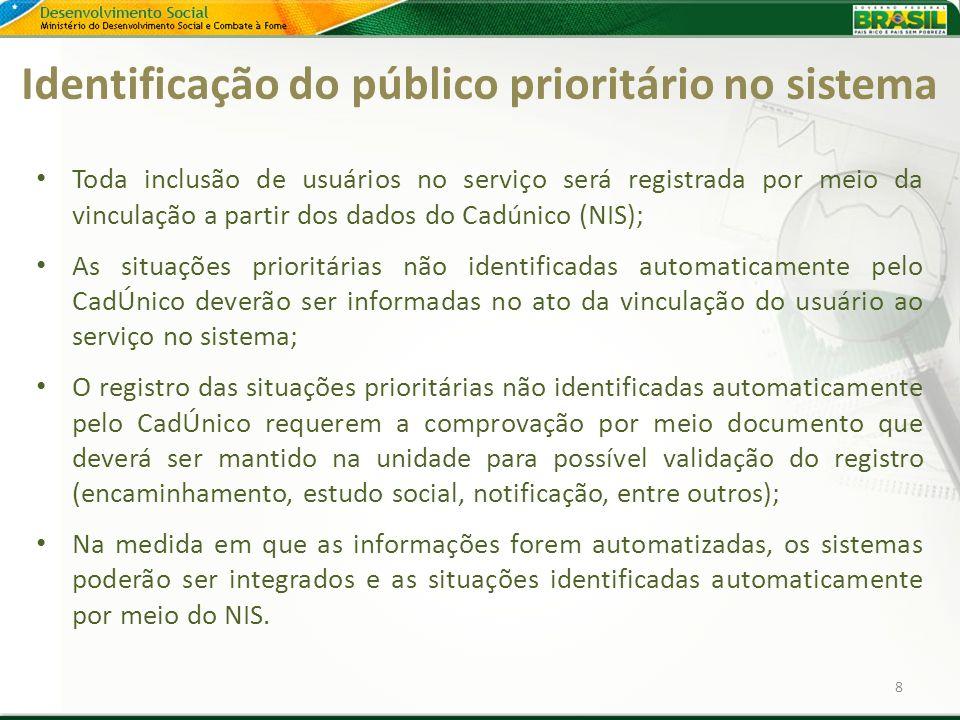 Identificação do público prioritário no sistema