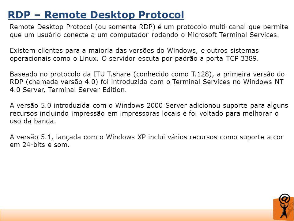 RDP – Remote Desktop Protocol