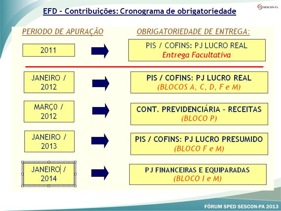 EFD – Contribuições: Cronograma de obrigatoriedade