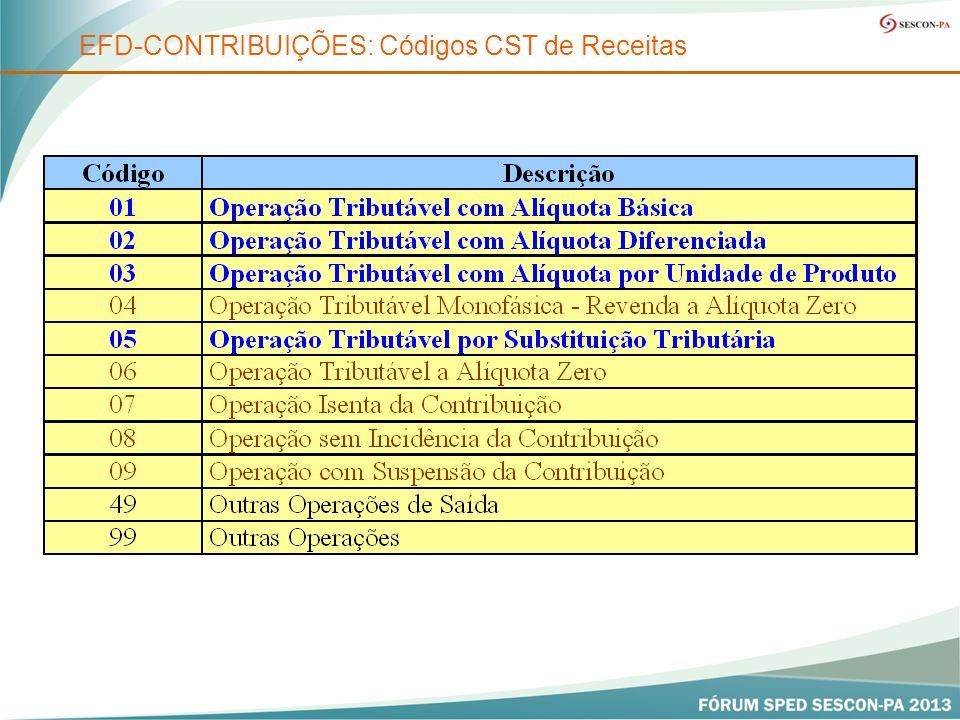 EFD-CONTRIBUIÇÕES: Códigos CST de Receitas