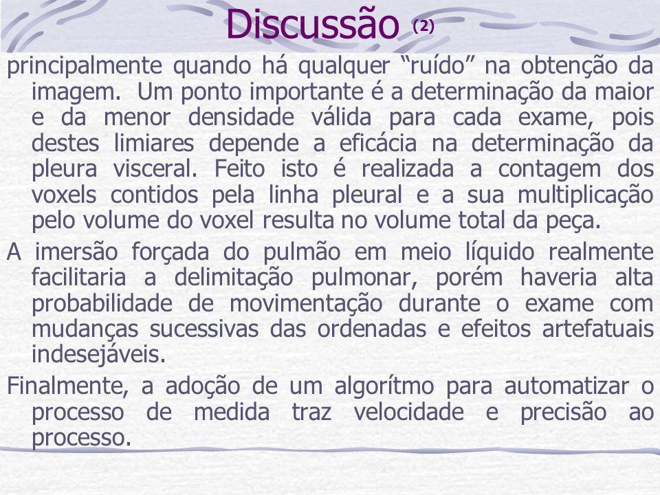 Discussão (2)