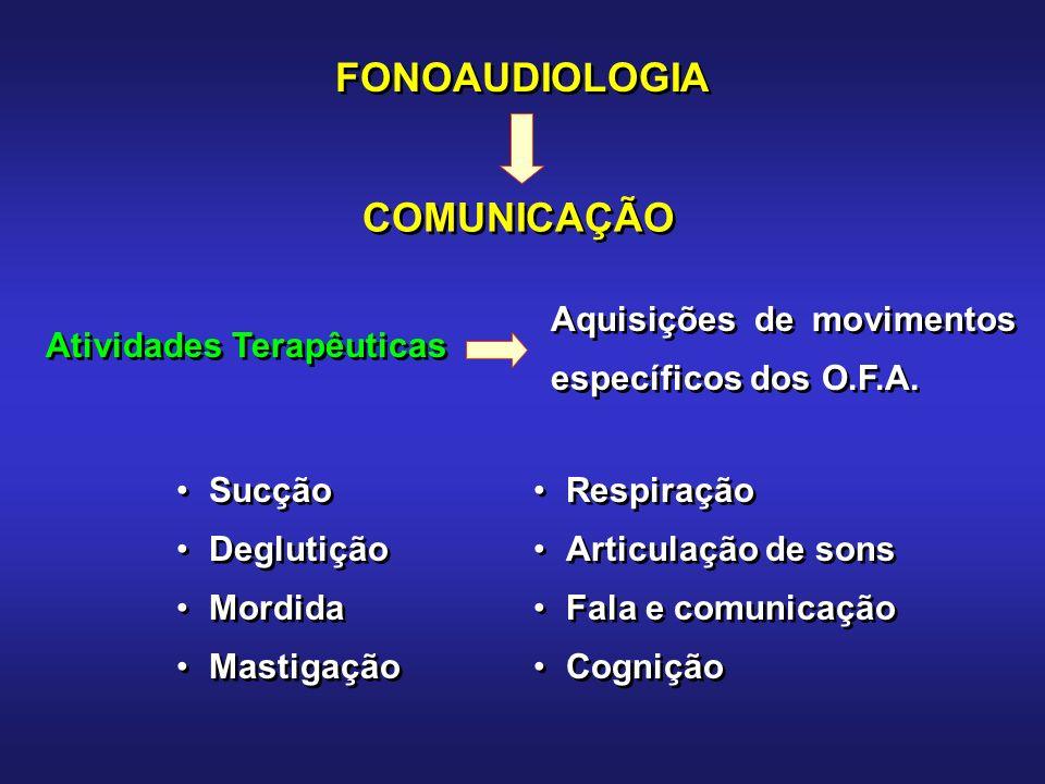 FONOAUDIOLOGIA COMUNICAÇÃO