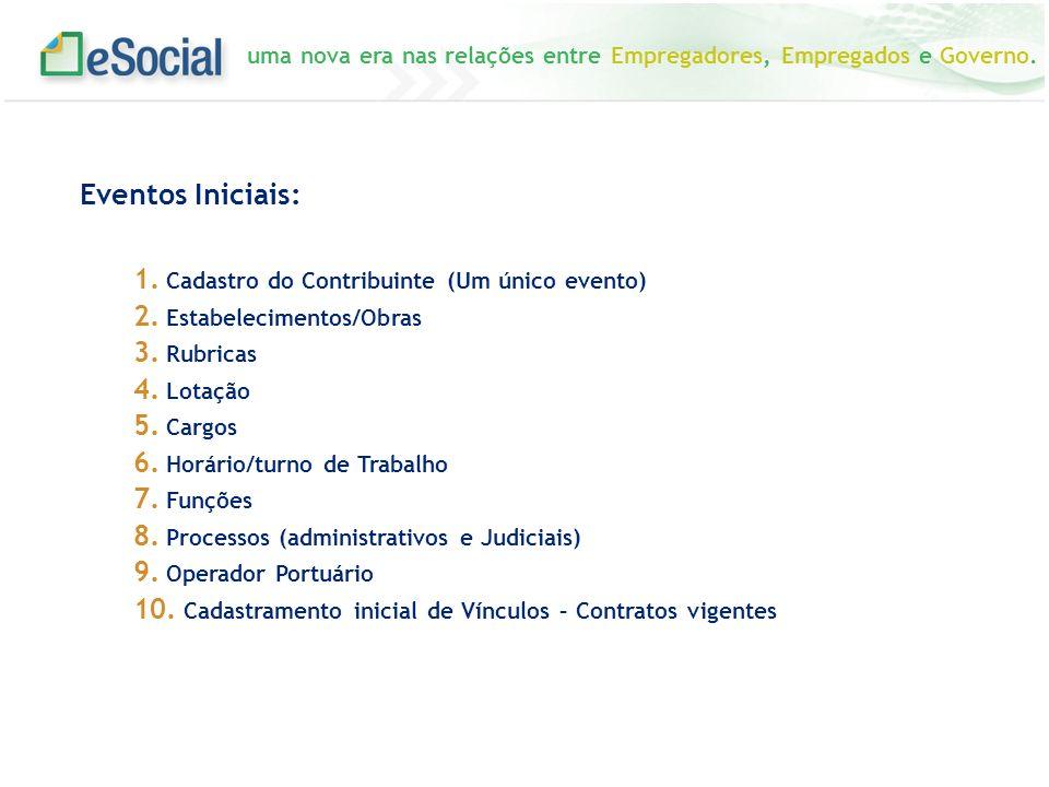Eventos Iniciais: Cadastro do Contribuinte (Um único evento)