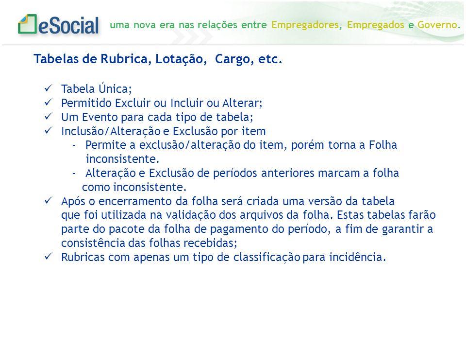 Tabelas de Rubrica, Lotação, Cargo, etc.