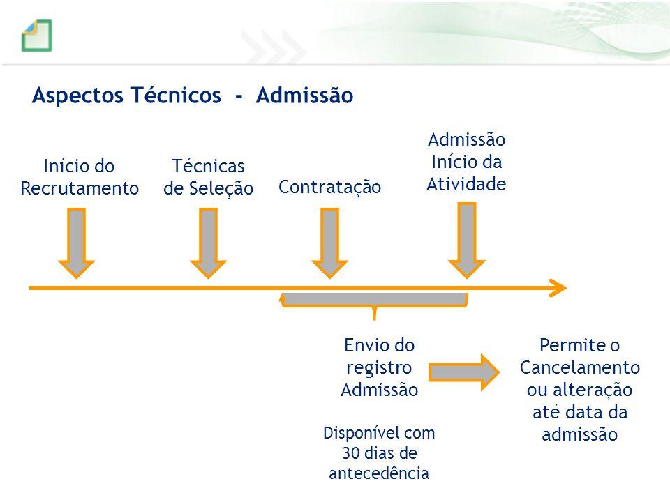 Aspectos Técnicos - Admissão