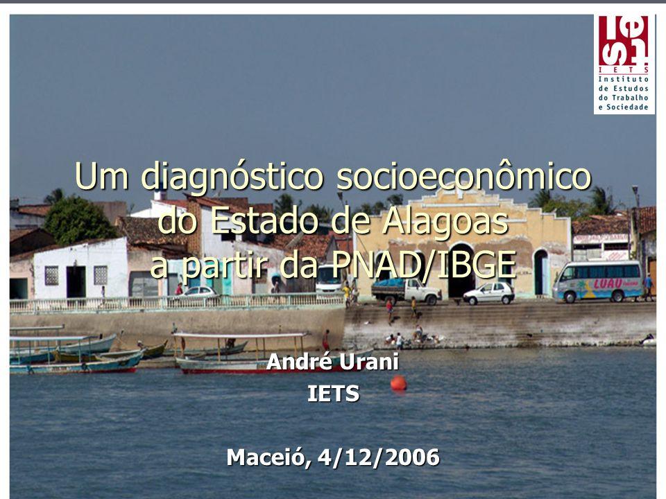 André Urani IETS Maceió, 4/12/2006