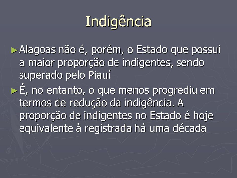 Indigência Alagoas não é, porém, o Estado que possui a maior proporção de indigentes, sendo superado pelo Piauí.