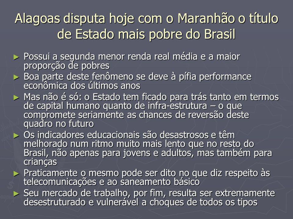 Alagoas disputa hoje com o Maranhão o título de Estado mais pobre do Brasil
