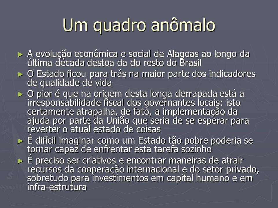 Um quadro anômalo A evolução econômica e social de Alagoas ao longo da última década destoa da do resto do Brasil.