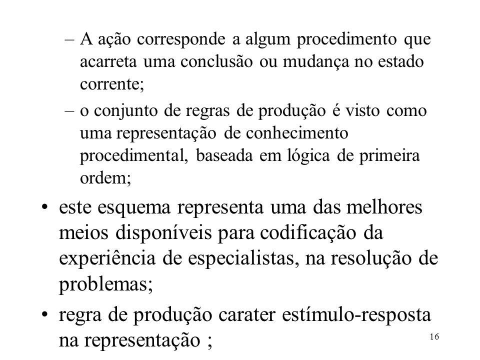 regra de produção carater estímulo-resposta na representação ;