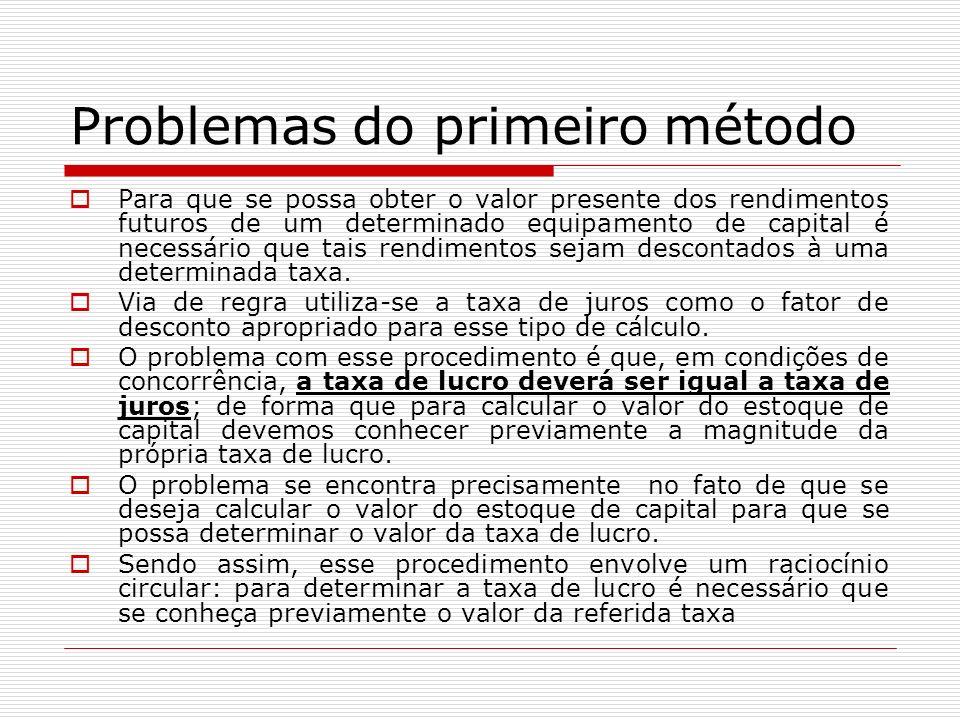 Problemas do primeiro método