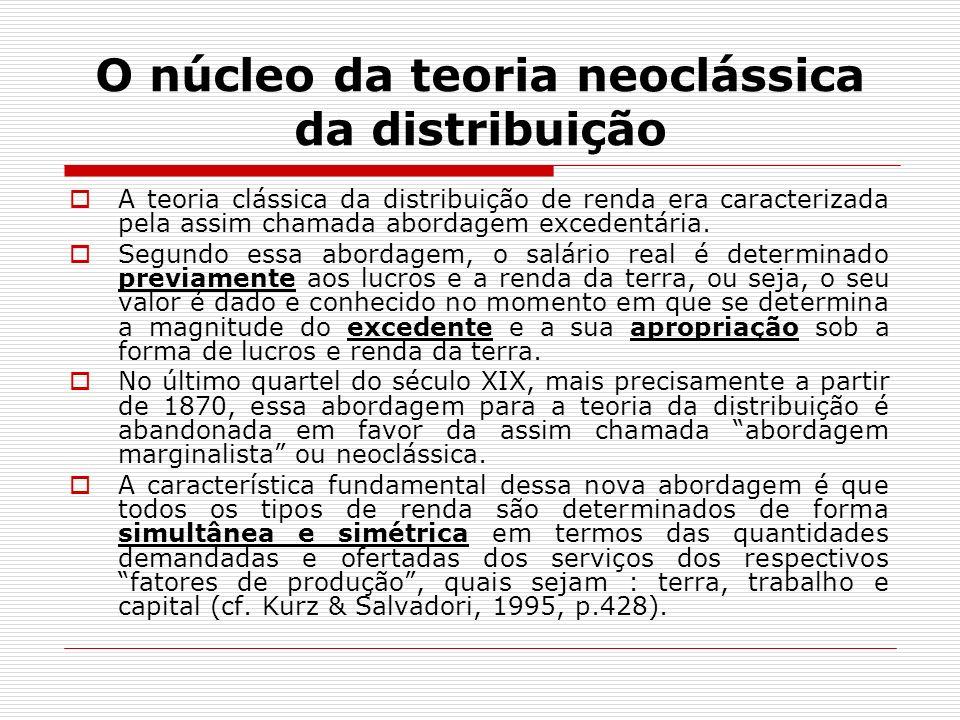O núcleo da teoria neoclássica da distribuição