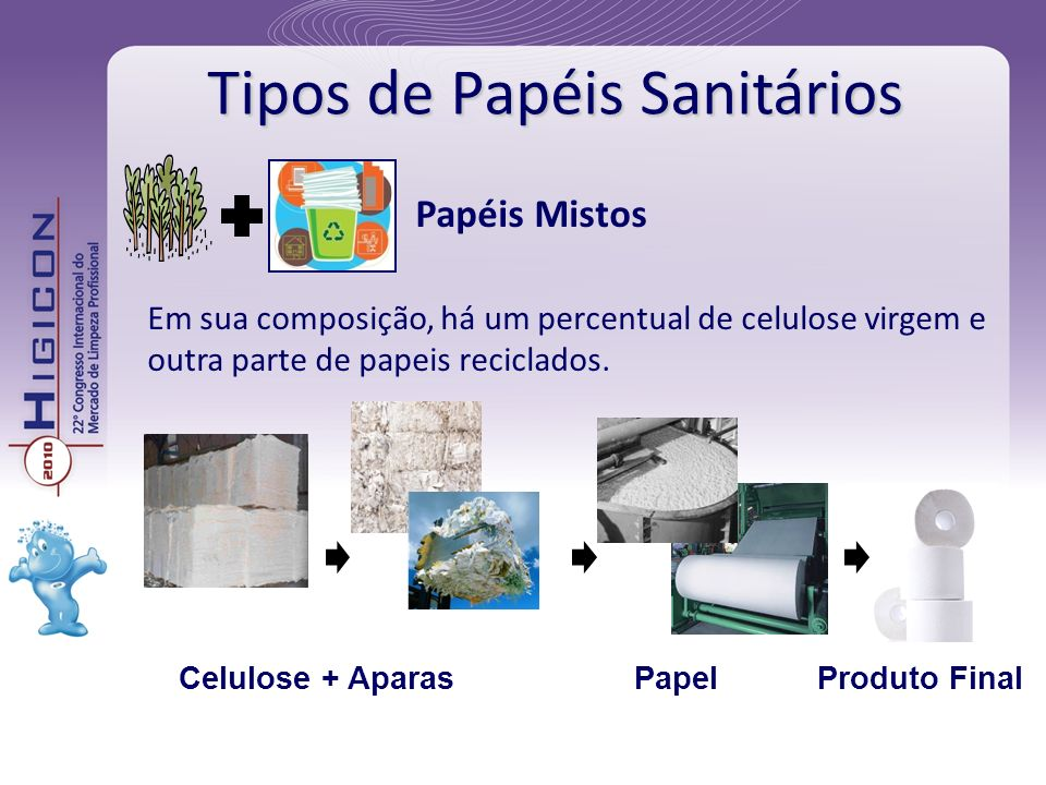 Tipos de Papéis Sanitários